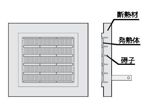 帯状発熱体ヒータTELF-PISR型図面