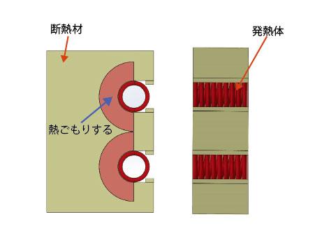 丸線タイプ1